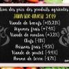 L'inflation de l'Algérie a atteint 4% sur un an en avril 2019